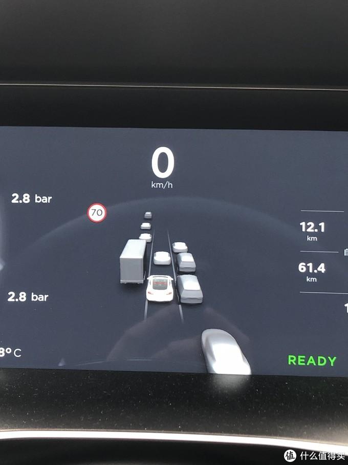放个当时借车的时候拍的ADAS场景重构的显示图,2.0硬件还需要接着升级