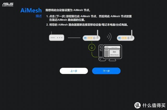 #家庭WiFi布网实战#入手3999元一对的AiMesh路由是种什么体验?华硕RT-AX92U使用评测