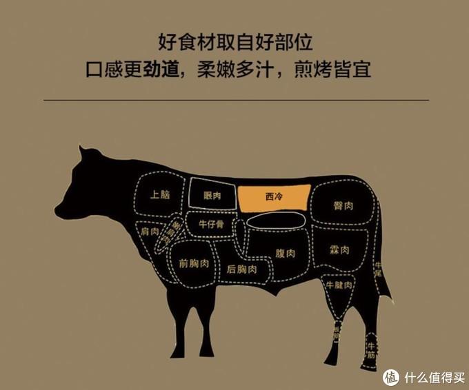 极简小白学做牛排:奔达利澳洲精选谷饲西冷牛排200g