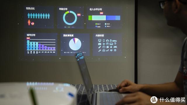 办公设备大改造,明基智能商务投影仪 E580 先安排起来