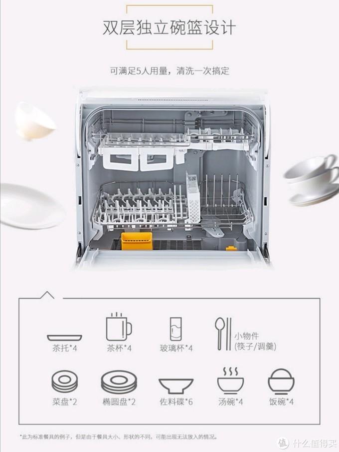 台式洗碗机心得,与高性价比小海贝青春版测评