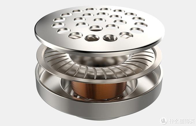 从铍振膜特点来分析达音科Titan6这款耳机的表现