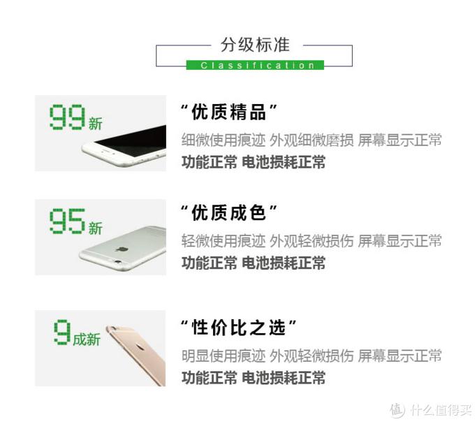 拍拍二手自营7899元的99新iphone xs max 512G购物记