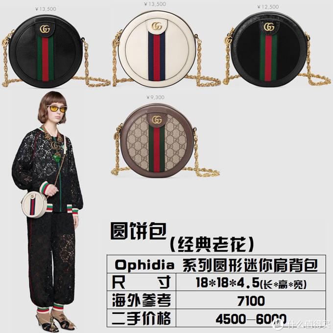 回到未来GUCCI 复古款 Ophidia 系列