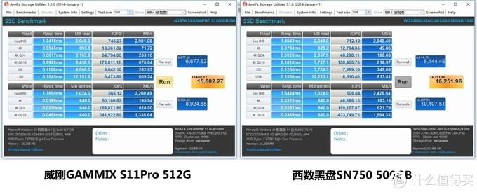 谁是500-600元价位的PCIE NVMe SSD性能王者?威刚GAMMIX S11Pro 512G vs 西数黑盘SN750 500G对比详测