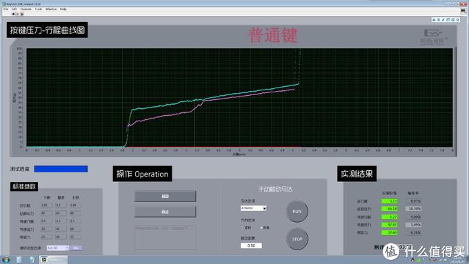 注定的炫酷与高冷,酷冷SK621体验和手感测试报告