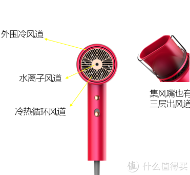 夏日水润养发神器,直白三层水润吹风机小米有品首发上市