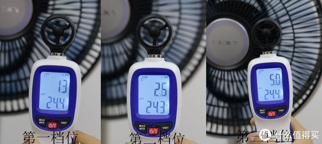 风扇也能吹出森林风,莱克魔力风扇F501开启夏天清凉模式