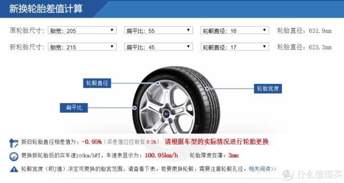 轮胎差值计算