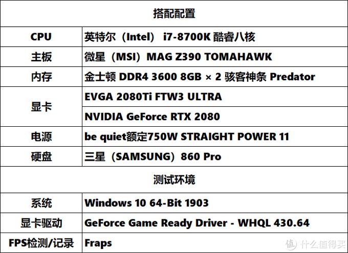 史上最强2080Ti,EVGA 2080TI FTW3 Ultra评测