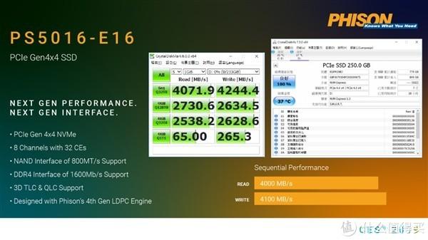 GIGABYTE 技嘉 预告全球首款PCIe 4.0固态硬盘,台北电脑展发布