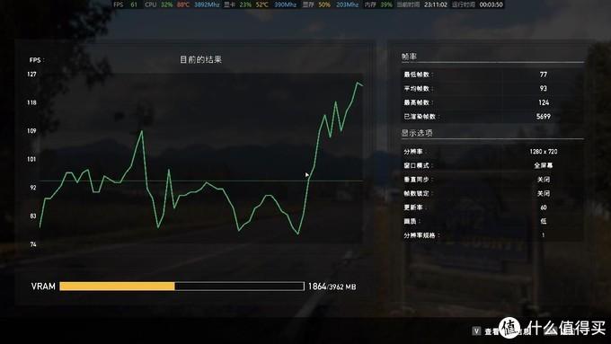 低分辨率下的游戏内表现
