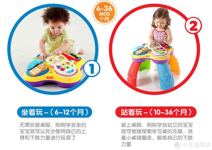 TA家有个小宝宝(0~2岁宝宝家送礼指南)