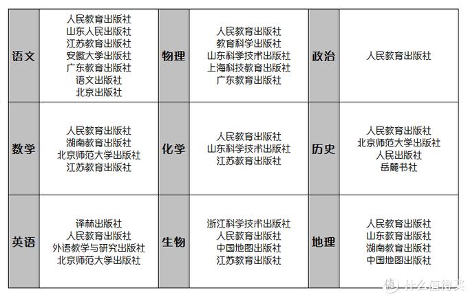 因材施教的AI家庭教师,帮你精准地找到弱项!科大讯飞 X1 Pro 学习机开箱试用