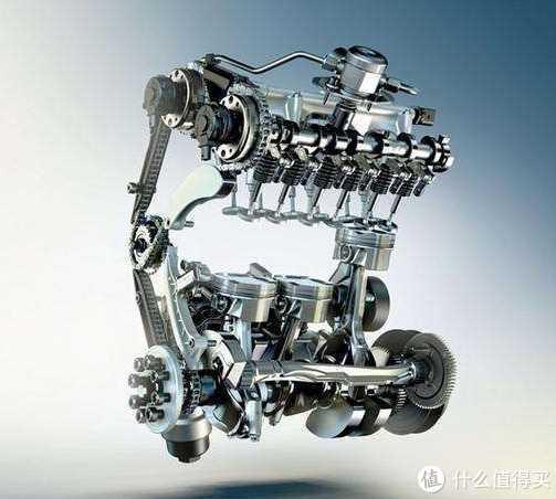 CAFE法规下,小排量发动机在动力和油耗上会怎么发展?