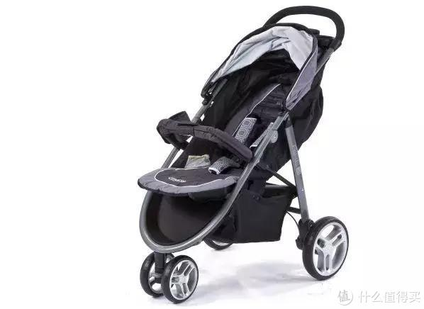 ▲Graco葛莱Aire3 Click Connect stroller