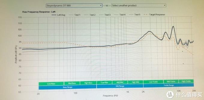 拜亚dt880频响曲线