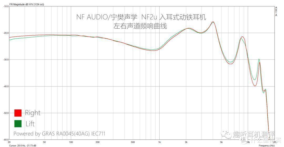 让我一见钟情的NF Audio NF2U