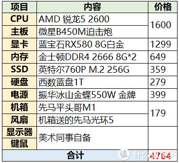 AMD YES!白花花的很省钱  一次纯办公用的装机