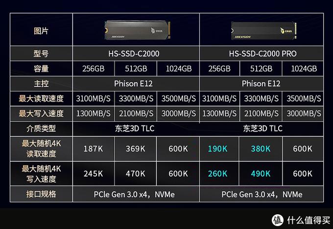 金牌装机单:2019上半年PC DIY 电脑硬件装机指南