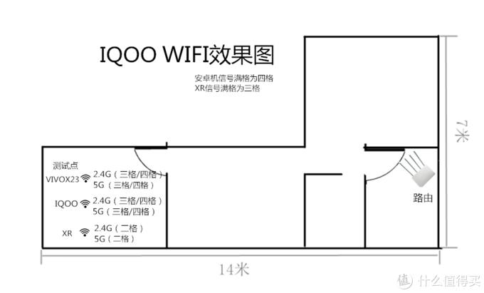 VIVO也有性价比,IQOO手机评测