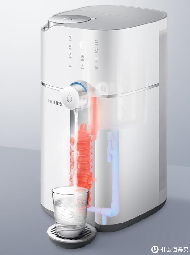 免安装RO反渗透?台式即热?飞利浦最新即热式RO饮水机了解一下
