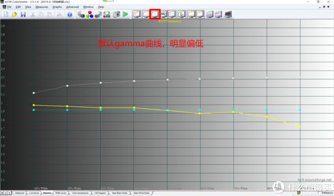 默认gamma曲线,平均值只有1.9X,果真是偏低,距离理想值2.2还有点距离