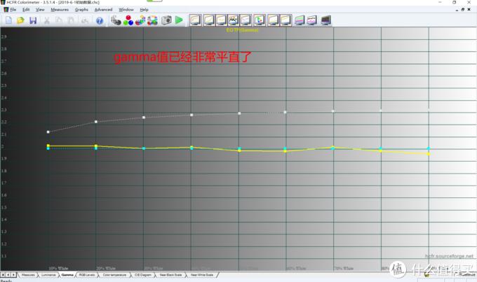 调试之后的gamma曲线很平直了,但是值偏低,只有2左右
