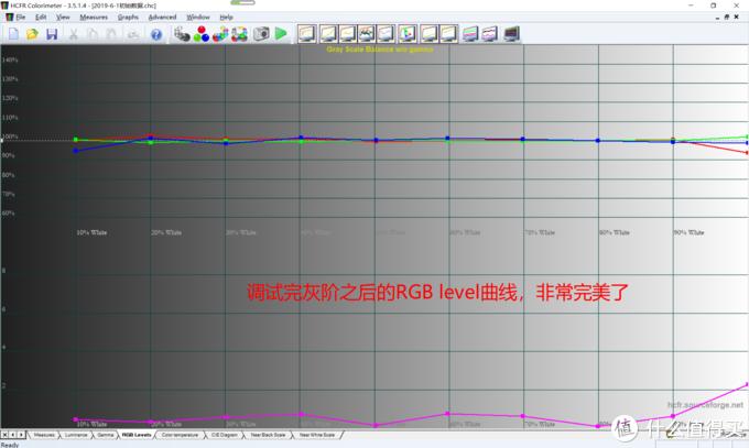 调试之后的RGB level曲线,三条线几乎全程都重合在一起,基本完美了