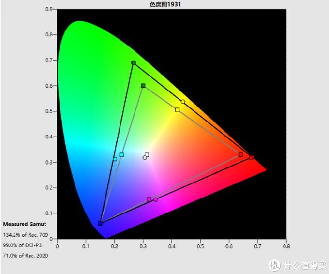 玩的就是色彩准确 体验明基W5700 4K广色域投影机