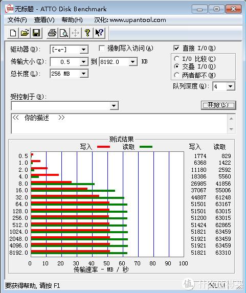 朗科Netac 朗科 U905 USB3.0 U盘 256GB 开箱小评测