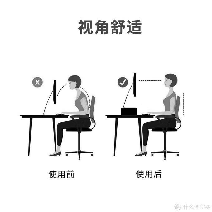颈椎的救赎——iQunix Spider屏幕显示器支架评测