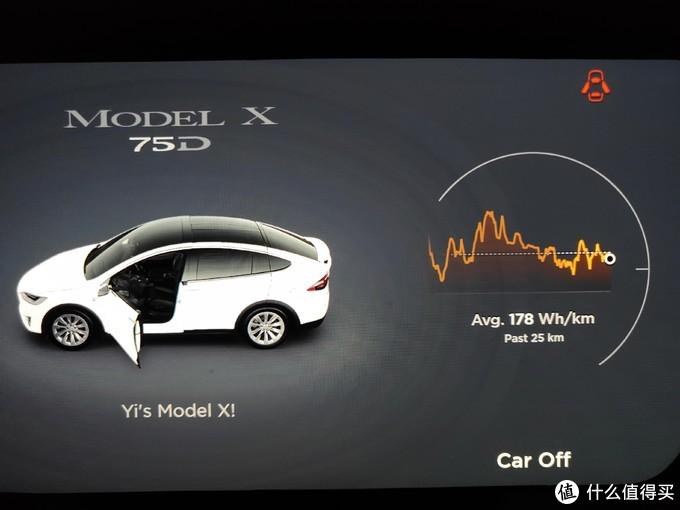 Model X开了3年后,東哥又买了个Model 3?12个问题了解真实的特斯拉
