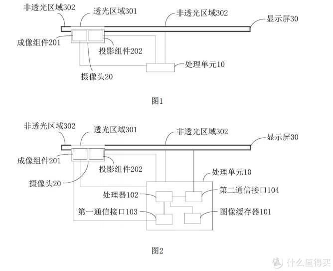 升降结构不是全面屏唯一方案,小米、OPPO公布屏下镜头方案!
