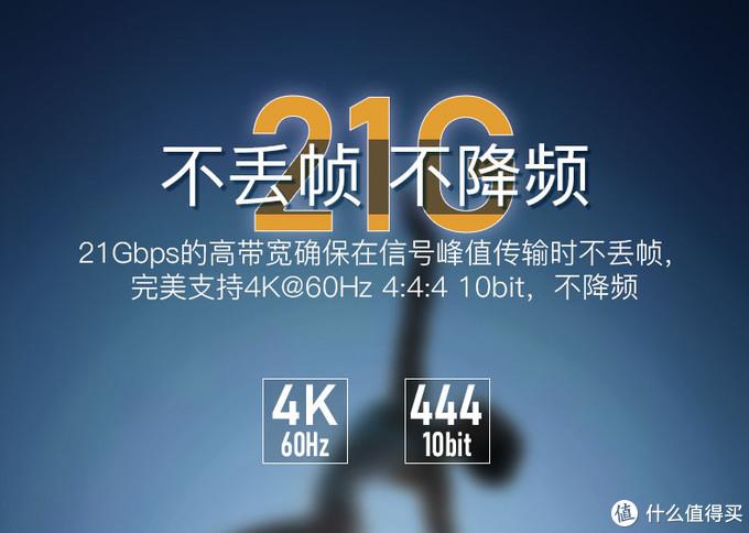 21Gbps能满足4K 60p 10bits 4:4:4信号的传输