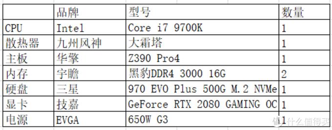 金牌装机单:4K屏幕普及大作战——4K屏办公游戏PC配置推荐