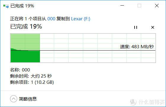 10G压缩文件测试 写入