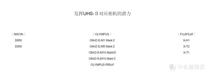 索尼A7M3写卡太慢?试试这张高速SD卡——东芝TOSHIBA存储极至超速™SDXC UHS-II存储卡N502