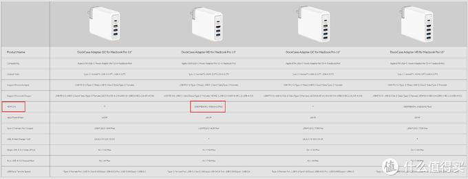 移动办公需求品~DockCase电源一体式扩展坞分享