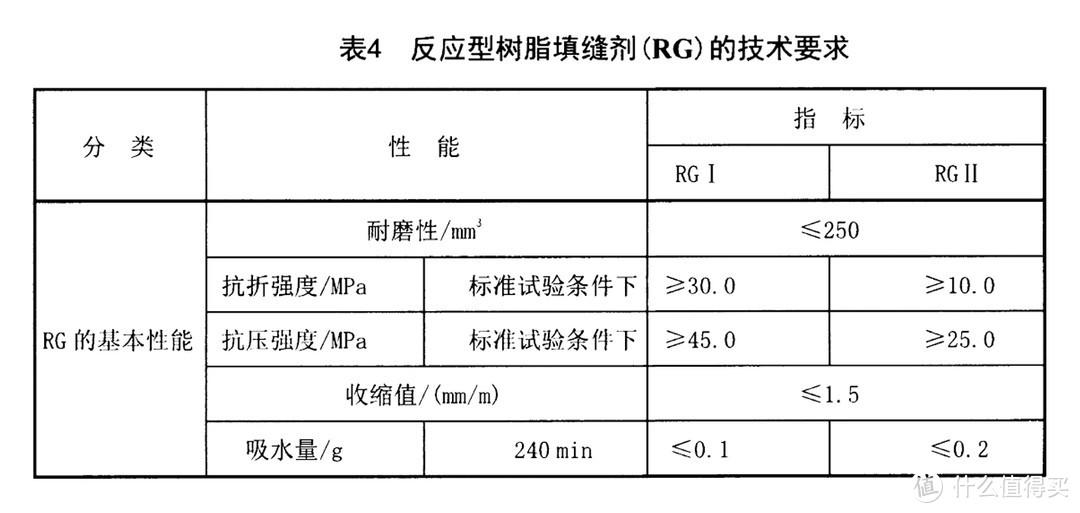 环氧填缝剂选购指南,看完你也会选