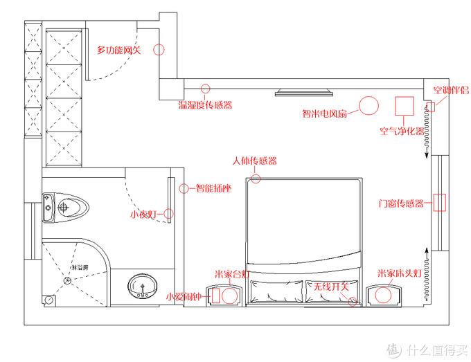 不走线、不拆装,花费2000元轻松打造卧室智能家居
