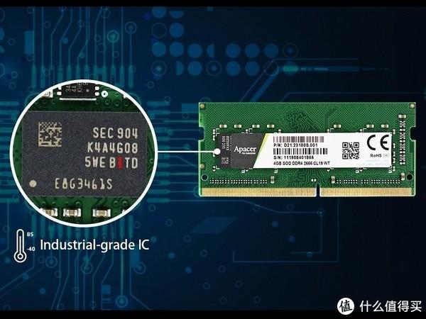不惧恶劣环境:Apacer 宇瞻 发布 超耐用DDR4内存