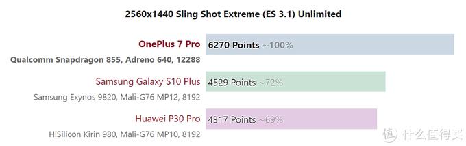 三大平台GPU游戏性能对比