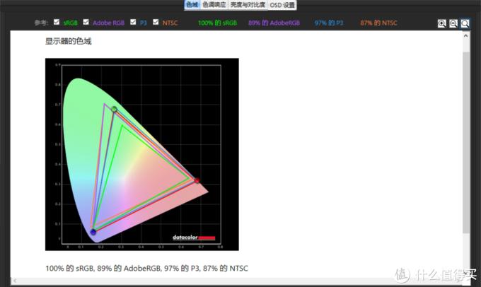 忙能撸稿做表修美图,闲能上网追剧打游戏——明基EW3270U分享