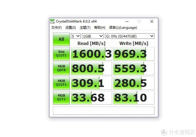 西数Blue SN500 NVMe SSD:入手,让我觉得赚了个不小的便宜!