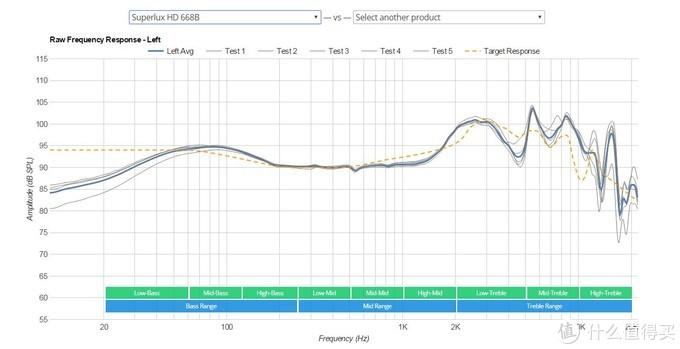 HD668B频响曲线