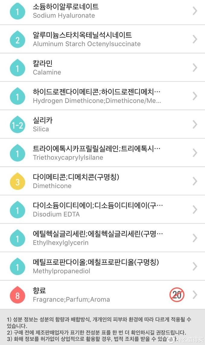 韩国公布的成分