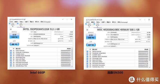 SSD差距有多大?两款主流NVMe固态硬盘测试,一看就包懂