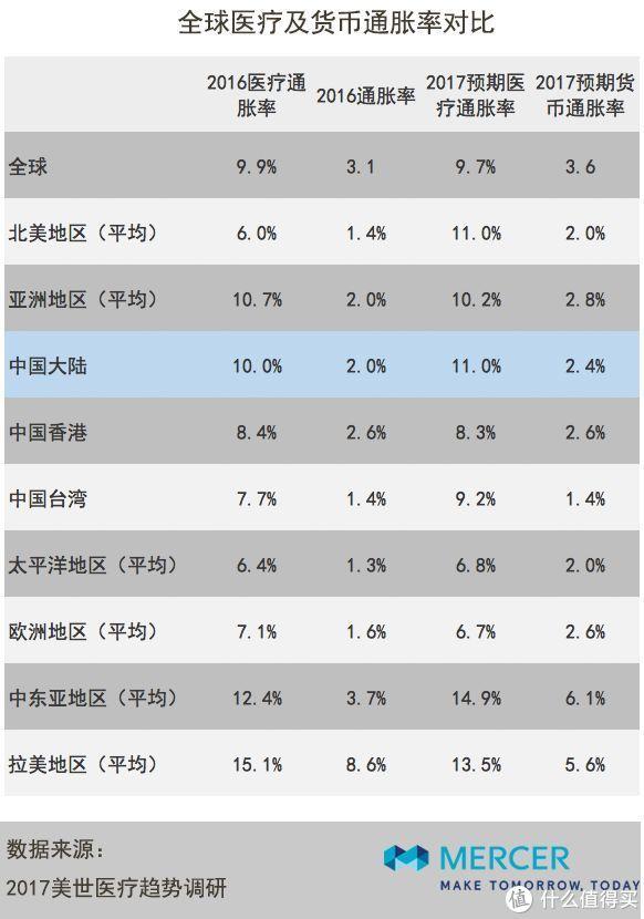 浅谈香港保险—家庭保障体系知多少?