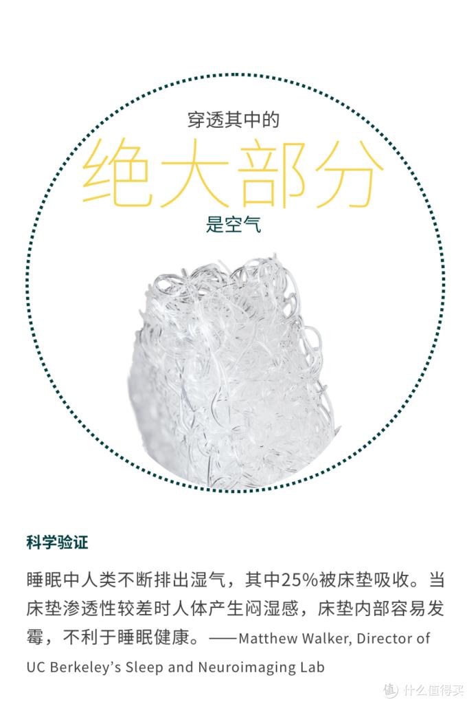 舒适与健康并重的新选择-菠萝斑马空气纤维床垫 使用感受